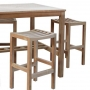 set 14 -- 41 inch square bar table (tb-l008 r) & 30 inch portland stools (ch-058)